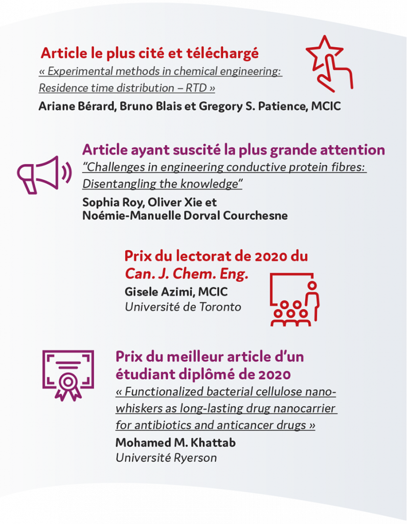 Journal infographic