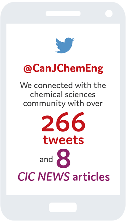 @CanJChemEng we connected with the chemical sciences community with over 266 tweets and 8 CIC NEWS articles